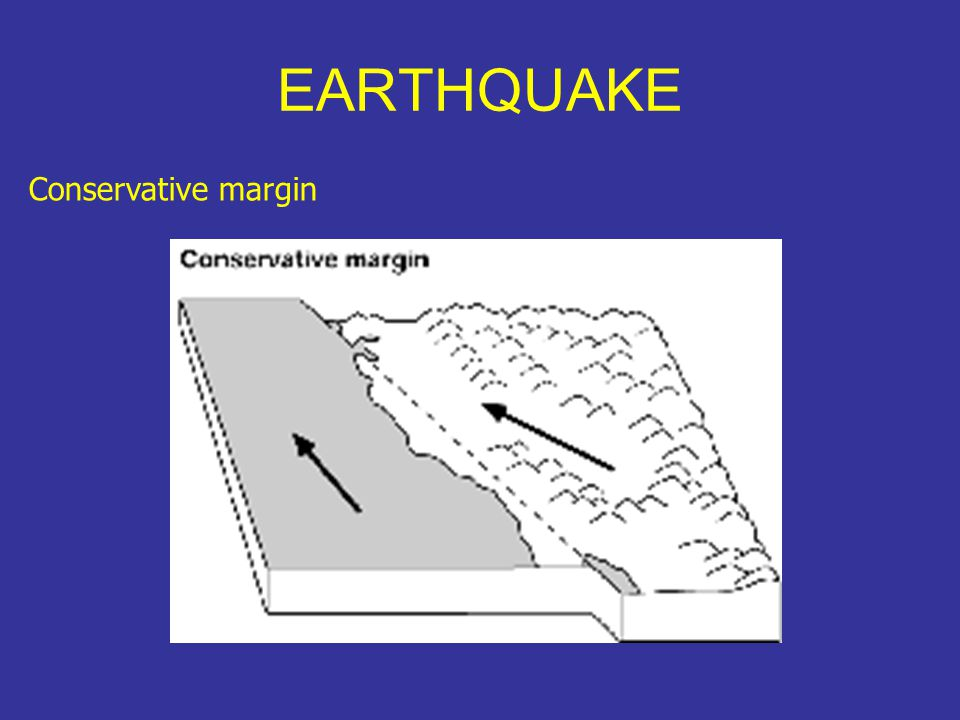 EARTHQUAKE Constructive margin