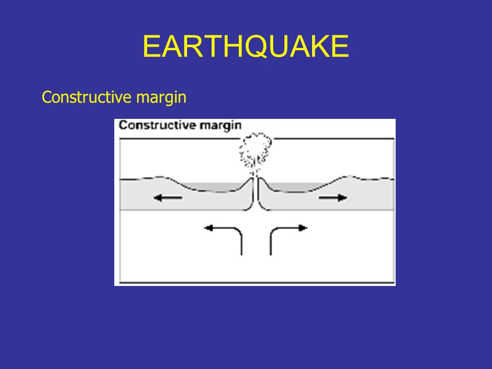EARTHQUAKE New Zealand sits on the margin between the Pacific and Indo-Australian plates.