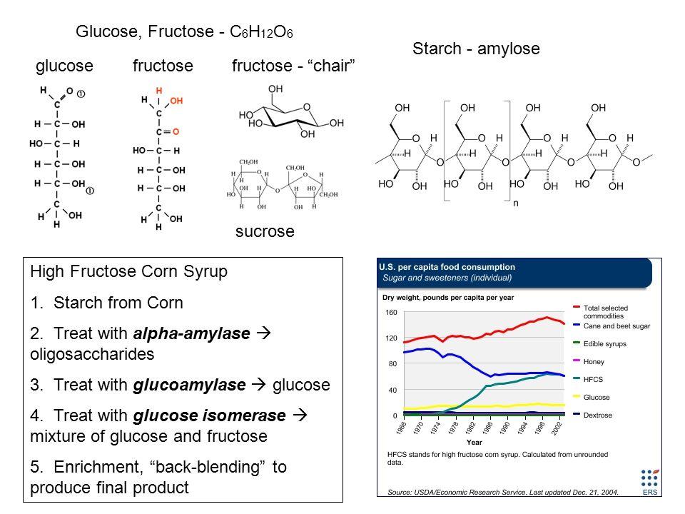 Glucose, Fructose - C 6 H 12 O 6 sucrose High Fructose Corn Syrup 1.