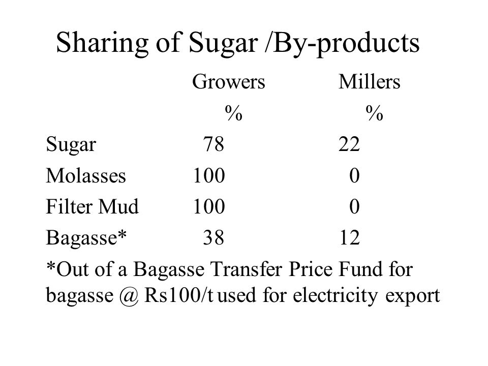 Sharing of Sugar /By-products GrowersMillers % % Sugar 7822 Molasses100 0 Filter Mud100 0 Bagasse* 3812 *Out of a Bagasse Transfer Price Fund for bagasse @ Rs100/t used for electricity export