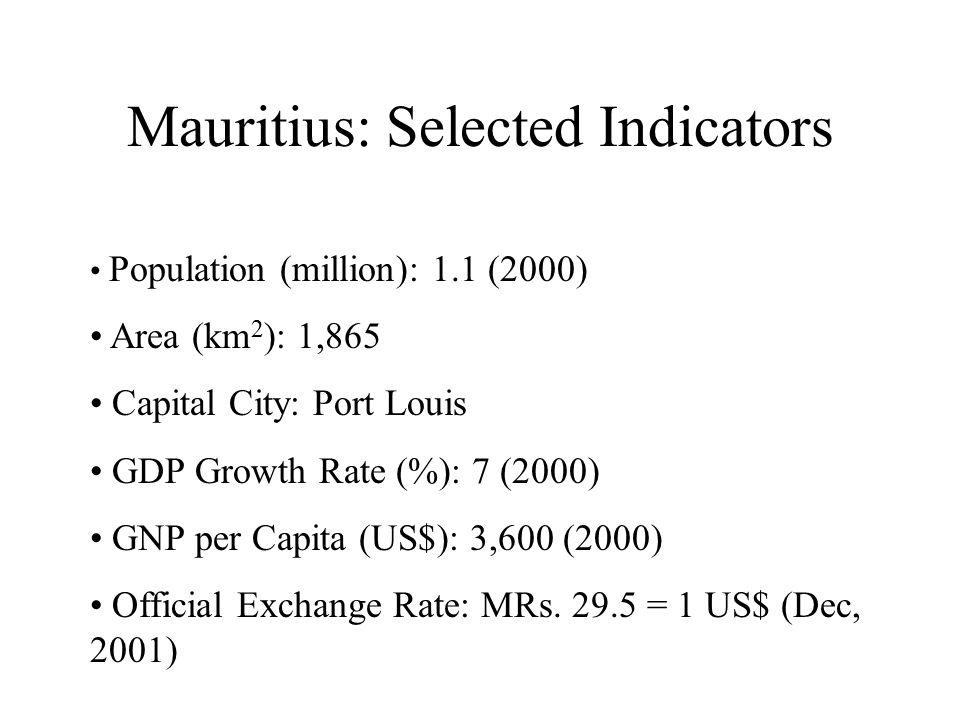 Mauritius: Selected Indicators Population (million): 1.1 (2000) Area (km 2 ): 1,865 Capital City: Port Louis GDP Growth Rate (%): 7 (2000) GNP per Cap