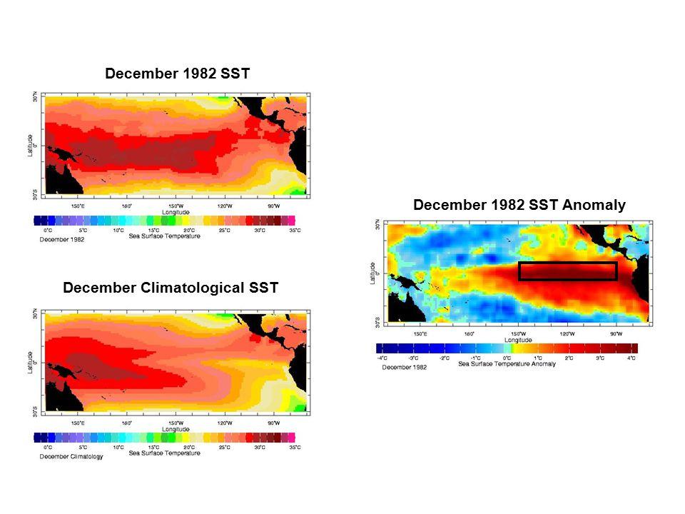December 1982 SST December Climatological SST December 1982 SST Anomaly