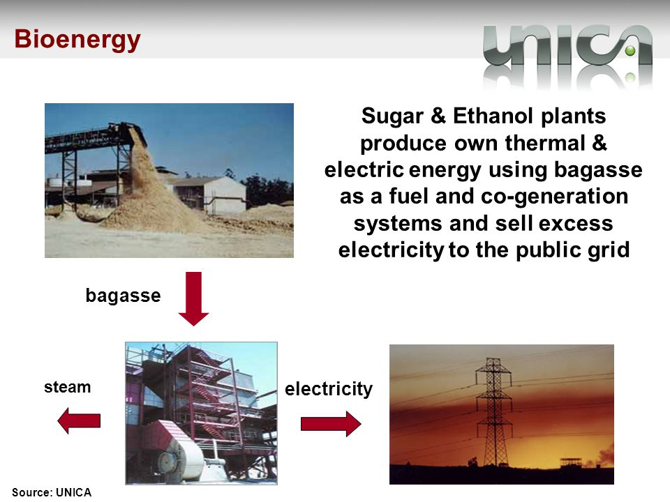 bagasse electricity Sugar & Ethanol plants produce own thermal & electric energy using bagasse as a fuel and co-generation systems and sell excess electricity to the public grid Source: UNICA steam Bioenergy