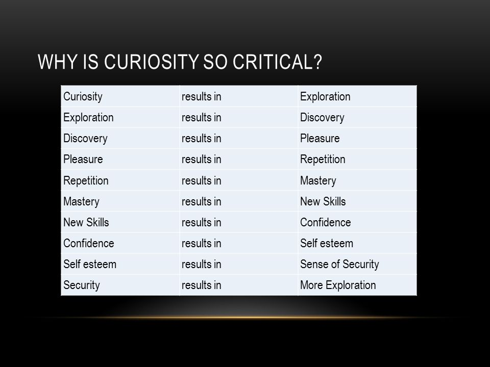 WHY IS CURIOSITY SO CRITICAL? Curiosityresults inExploration results inDiscovery results inPleasure results inRepetition results inMastery results inN