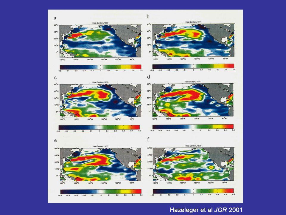 Hazeleger et al JGR 2001