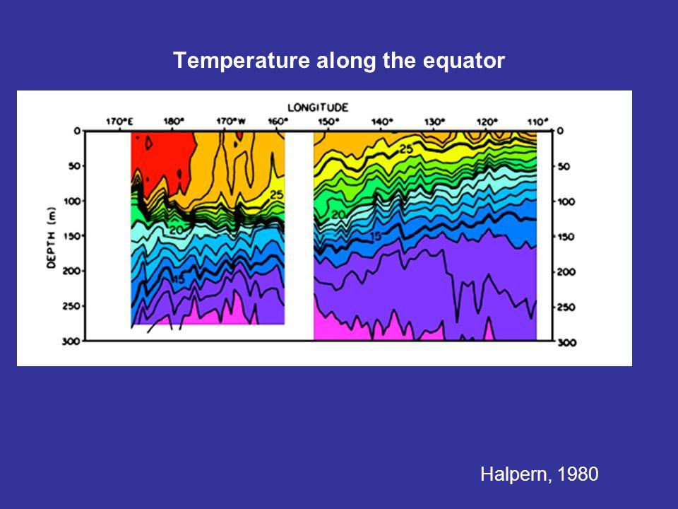 Temperature along the equator Halpern, 1980
