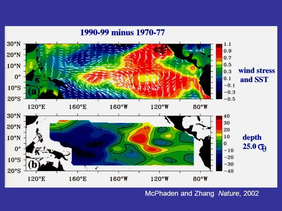 McPhaden and Zhang Nature, 2002