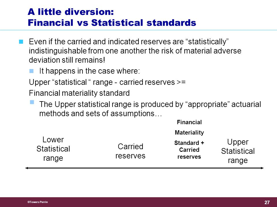 ©Towers Perrin 27 A little diversion: Financial vs Statistical standards Even if the carried and indicated reserves are statistically indistinguishable from one another the risk of material adverse deviation still remains.