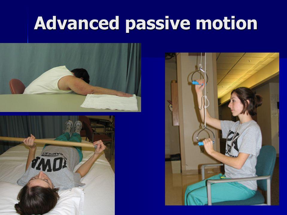 Advanced passive motion