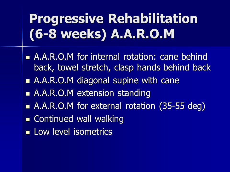 Progressive Rehabilitation (6-8 weeks) A.A.R.O.M A.A.R.O.M for internal rotation: cane behind back, towel stretch, clasp hands behind back A.A.R.O.M for internal rotation: cane behind back, towel stretch, clasp hands behind back A.A.R.O.M diagonal supine with cane A.A.R.O.M diagonal supine with cane A.A.R.O.M extension standing A.A.R.O.M extension standing A.A.R.O.M for external rotation (35-55 deg) A.A.R.O.M for external rotation (35-55 deg) Continued wall walking Continued wall walking Low level isometrics Low level isometrics
