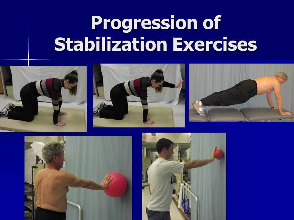 Progression of Stabilization Exercises