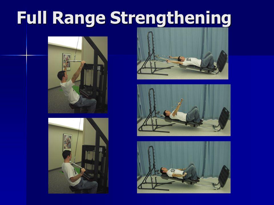 Full Range Strengthening