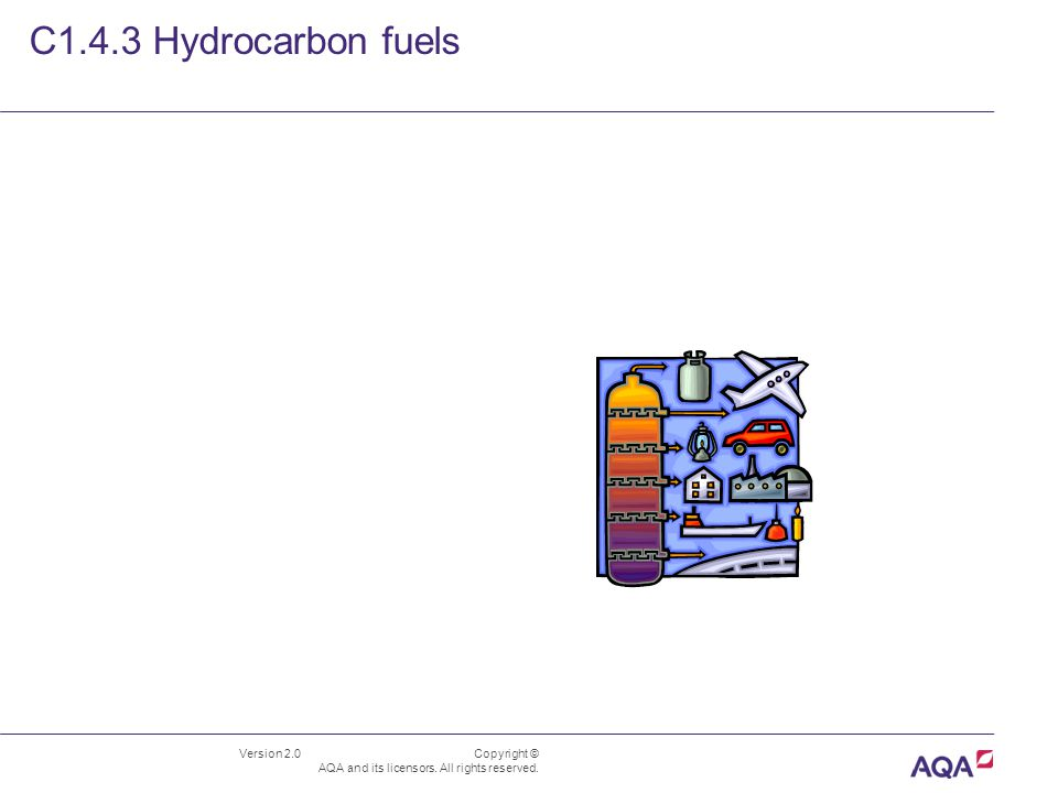 Version 2.0 Copyright © AQA and its licensors. All rights reserved. C1.4.3 Hydrocarbon fuels