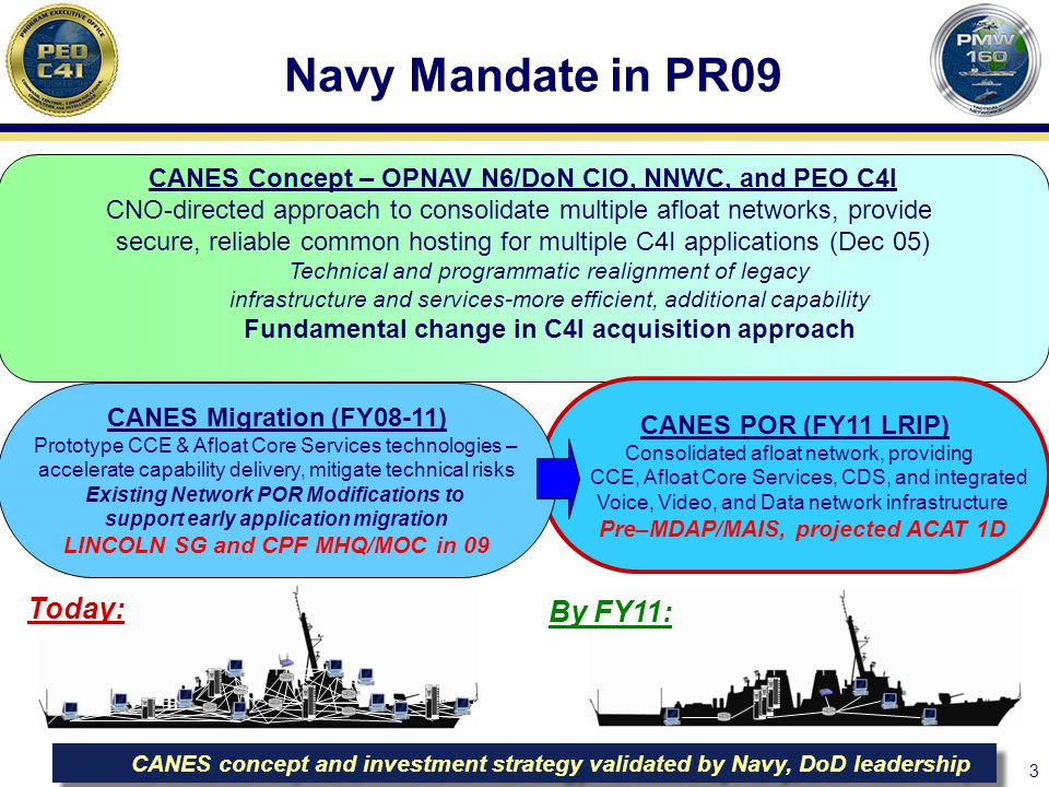 3 CANES concept and investment strategy validated by Navy, DoD leadership Navy Mandate in PR09 CANES Concept – OPNAV N6/DoN CIO, NNWC, and PEO C4I CNO-directed approach to consolidate multiple afloat networks, provide secure, reliable common hosting for multiple C4I applications (Dec 05) Technical and programmatic realignment of legacy infrastructure and services-more efficient, additional capability Fundamental change in C4I acquisition approach CANES POR (FY11 LRIP) Consolidated afloat network, providing CCE, Afloat Core Services, CDS, and integrated Voice, Video, and Data network infrastructure Pre–MDAP/MAIS, projected ACAT 1D CANES Migration (FY08-11) Prototype CCE & Afloat Core Services technologies – accelerate capability delivery, mitigate technical risks Existing Network POR Modifications to support early application migration LINCOLN SG and CPF MHQ/MOC in 09 Today: By FY11: