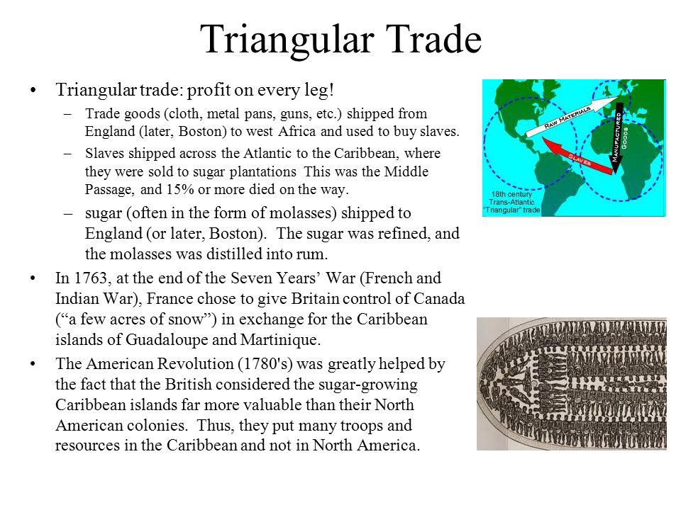 Triangular Trade Triangular trade: profit on every leg! –Trade goods (cloth, metal pans, guns, etc.) shipped from England (later, Boston) to west Afri