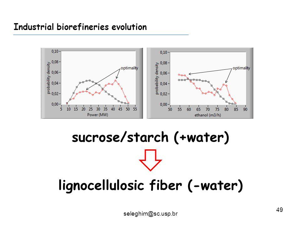 49 sucrose/starch (+water) lignocellulosic fiber (-water) Industrial biorefineries evolution seleghim@sc.usp.br