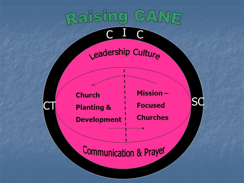 Mission – Focused Churches Mission – Focused Churches Church Planting & Development C I C CT SC
