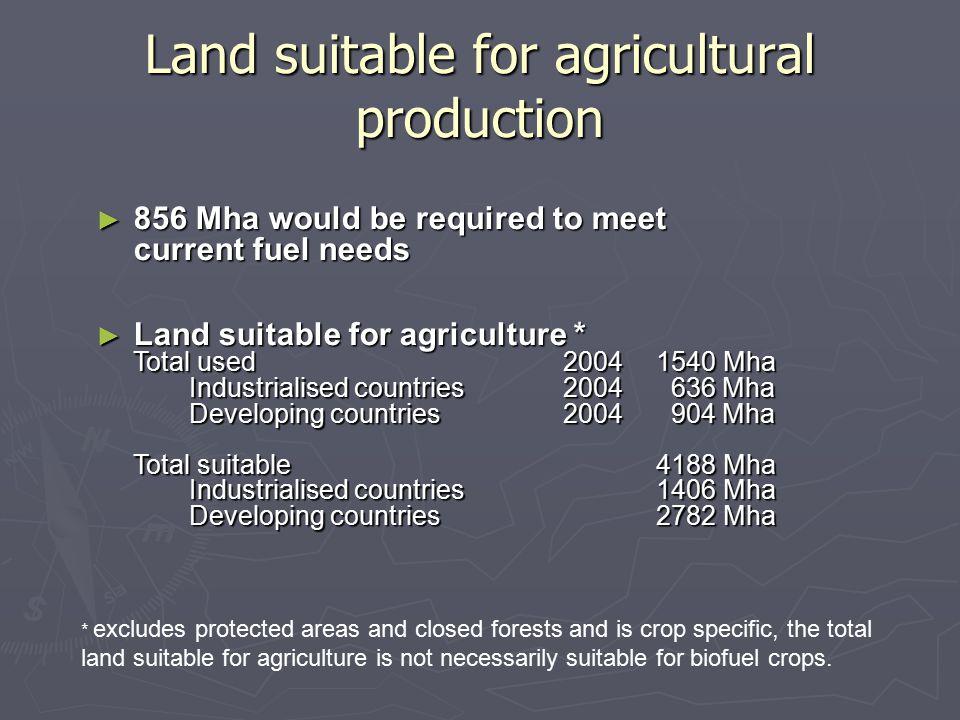 Most important bio-fuel crops Crop: Main producing countries: Land under irrigation (estimates): Sugar cane Brazil / India / China / Thailand 14% / 80% / 28% / 64% Sugar beet France / USA / Germany / Russia 15% / 53% / 5% / 5% Cassava Nigeria / Brazil / Thailand / Indonesia 0% Maize USA / China / Brazil / Mexico 21% / 40% / 0% / 17% Oil Palm Malaysia / Indonesia / Nigeria / Thailand 0% Rapeseed China / Canada / India / Germany 3% / 0% / 8% / 0% Soybean USA / Brazil / Argentina / China 10% / 0% / 0% / 29%