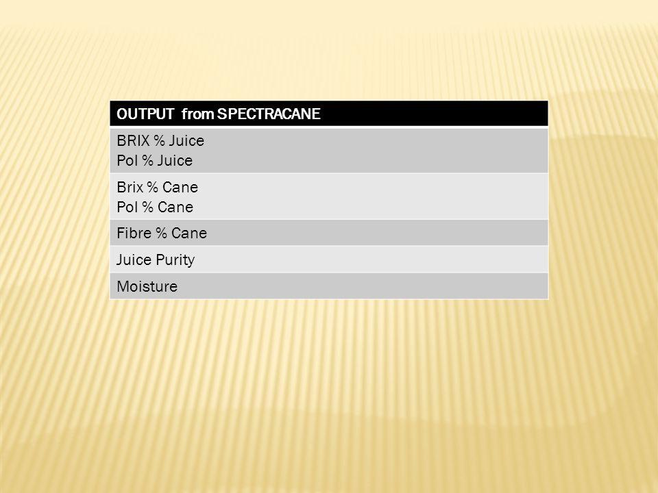 OUTPUT from SPECTRACANE BRIX % Juice Pol % Juice Brix % Cane Pol % Cane Fibre % Cane Juice Purity Moisture