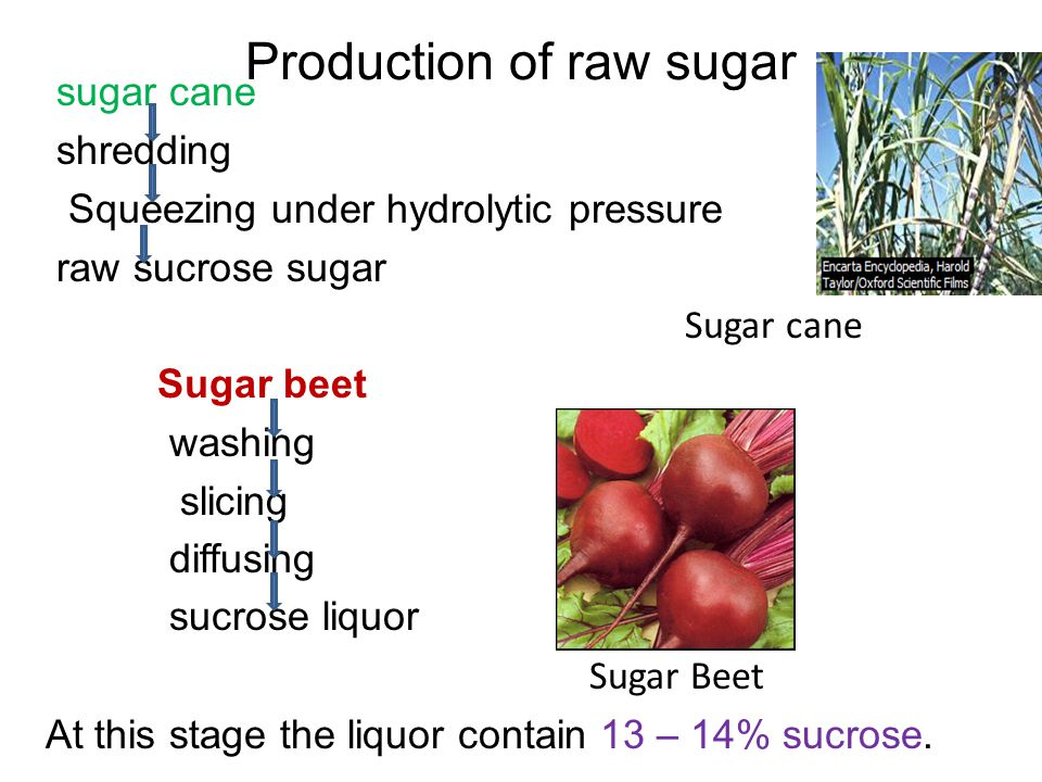 Purification/Refinery of raw sugar Raw sugar Mixing (with syrup obtained from the latter stages) c oncentrating ( under vacuum) Centrifuging ( at high speed of 1,200 rpm or more) Sugar crystals Washing (with hot water thus causing re-dissolution of sugar) Adding Lime milk /carbonation Filtering (under pressure) Decolourising (with active carbon) Concentration to super-saturation level (using evaporator) Refined sugar (80% solid) Drying Dried Sugar crystals
