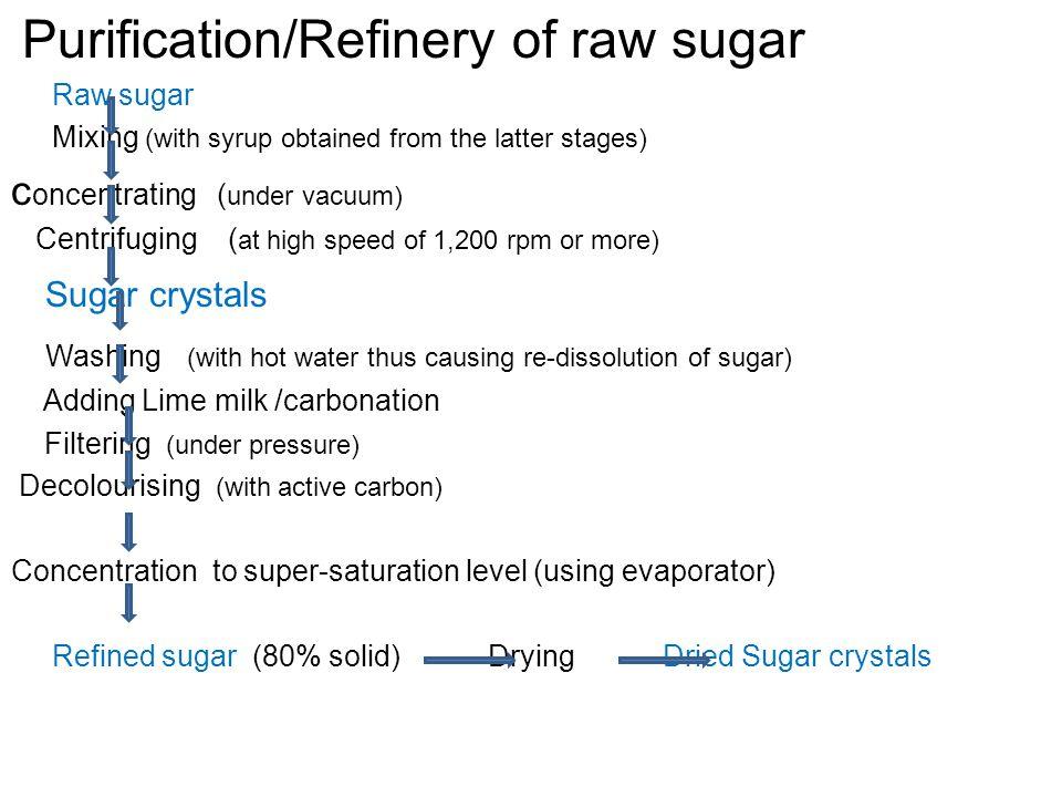 White Sugar (%) Brown Sugar (%) Purity (Sucrose)99.892.0 Moisture0.13.5 Reducing Sugar (as in invert sugar) 0.054.0 Ash0.020.5 Impurities0.0050.01 Typical analyses of cane or beet sugar