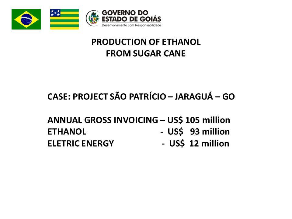 PRODUCTION OF ETHANOL FROM SUGAR CANE CASE: PROJECT SÃO PATRÍCIO – JARAGUÁ – GO ANNUAL GROSS INVOICING – US$ 105 million ETHANOL - US$ 93 million ELET