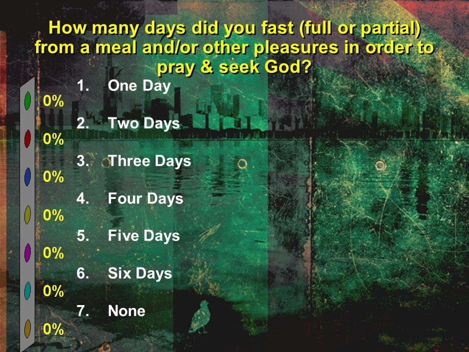 How many days did you fast (full or partial) from a meal and/or other pleasures in order to pray & seek God.