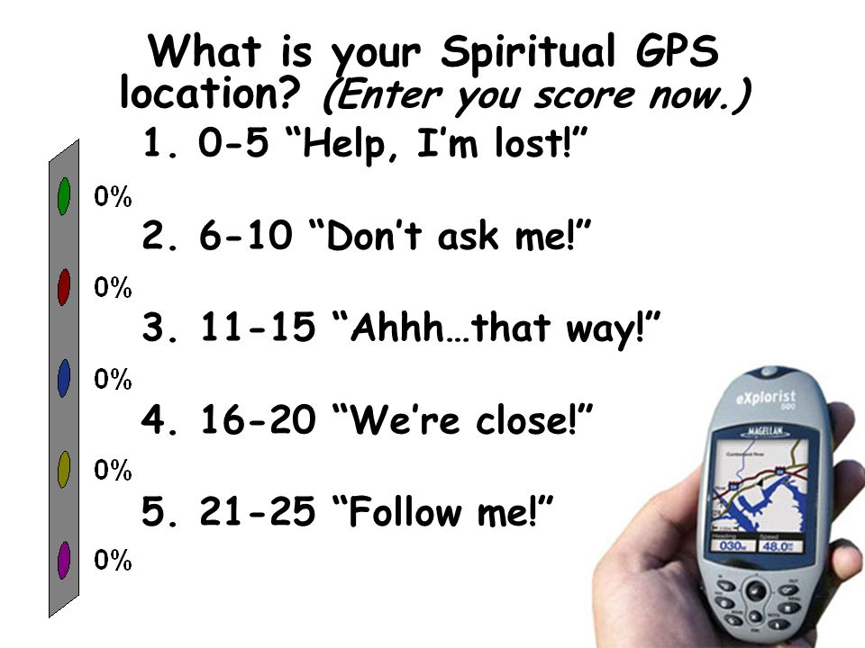 What is your Spiritual GPS location.