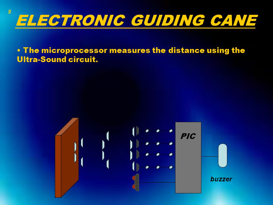 ELECTRONIC GUIDING CANE The microprocessor measures the distance using the Ultra-Sound circuit. PIC buzzer 8