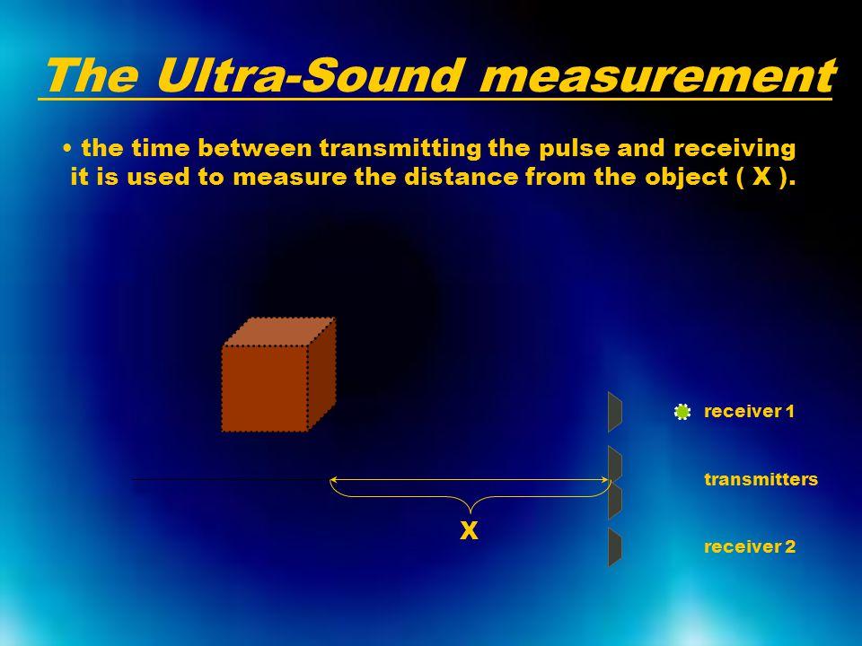 components ComponentAmountpriceTotal Price Pic microprocessor15 $ Infra Red sensor120 $ Ultra Sound sensor41 $4 $ Operative amp ps97430.94 $2.82 $ Operative amp pl08410.92 $ NPN transistor30.64 $1.92 $ Resistors & capacitors~ 800.07 $5.6 $ 20 MHz crystal11.47 $ Buzzer12.39 $ Battery114 $ Total~ 58 $