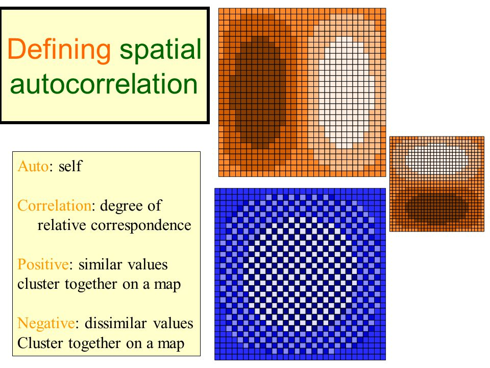 Defining spatial autocorrelation Auto: self Correlation: degree of relative correspondence Positive: similar values cluster together on a map Negative: dissimilar values Cluster together on a map