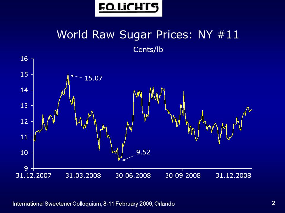 International Sweetener Colloquium, 8-11 February 2009, Orlando 2 World Raw Sugar Prices: NY #11 Cents/lb 15.07 9.52
