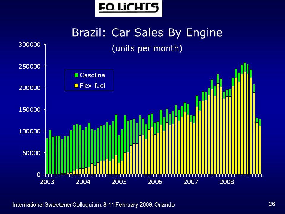 International Sweetener Colloquium, 8-11 February 2009, Orlando 26 Brazil: Car Sales By Engine (units per month)