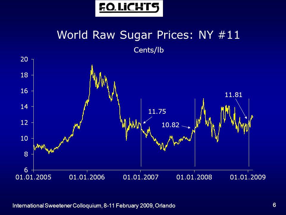 International Sweetener Colloquium, 8-11 February 2009, Orlando 27 Brazil: Sugar production and exports (mln tonnes, raw value)