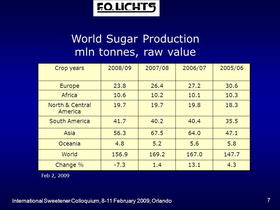 International Sweetener Colloquium, 8-11 February 2009, Orlando 8 October/September2008/092007/082006/072005/06 Beginning stocks76.774.364.361.3 Production160.5168.1167.4151.4 Imports53.350.151.754.1 Consumption161.0158.7152.6146.1 Exports55.857.056.556.3 Ending Stocks74.176.774.364.3 Stocks in % of consumption 46.048.348.744.0 World Sugar Balance mln tonnes, raw value Feb 2, 2009