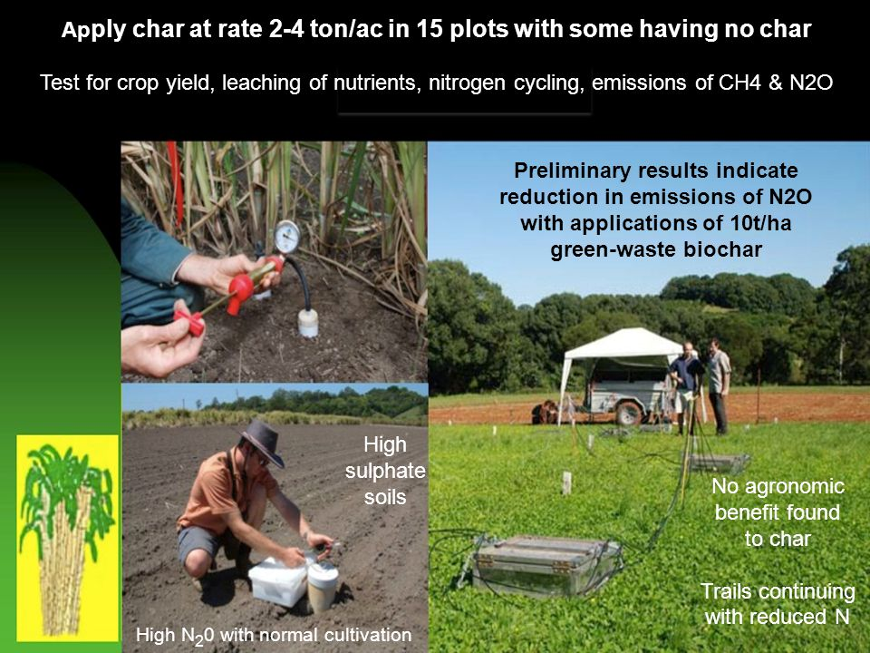 Ap ply char at rate 2-4 ton/ac in 15 plots with some having no char Test for crop yield, leaching of nutrients, nitrogen cycling, emissions of CH4 & N2O High sulphate soils High N 2 0 with normal cultivation Preliminary results indicate reduction in emissions of N2O with applications of 10t/ha green-waste biochar No agronomic benefit found to char Trails continuing with reduced N