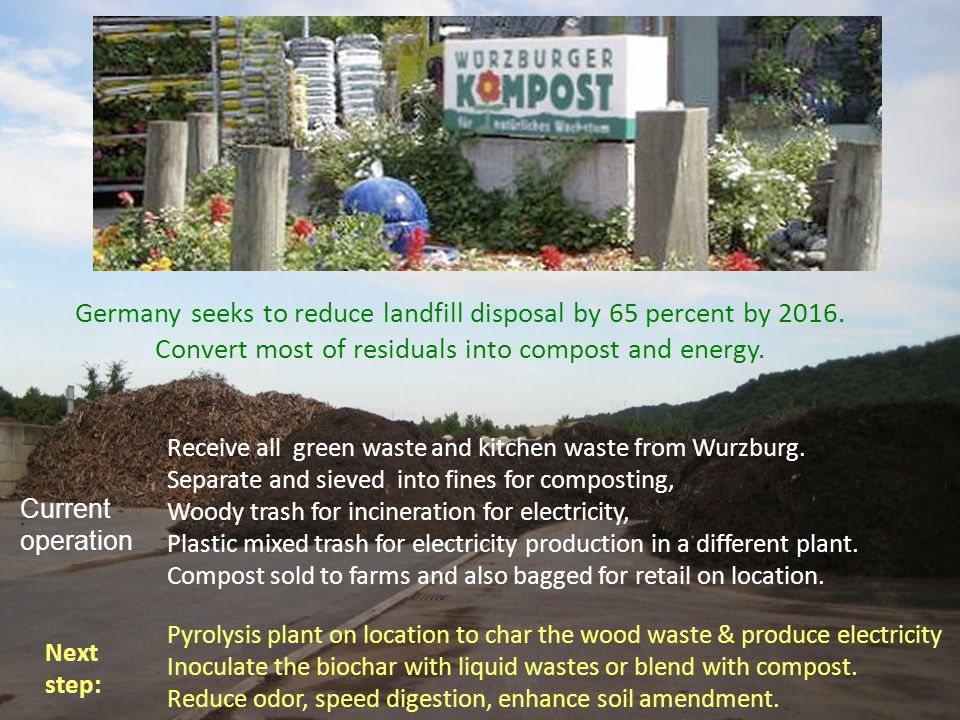 Germany seeks to reduce landfill disposal by 65 percent by 2016.