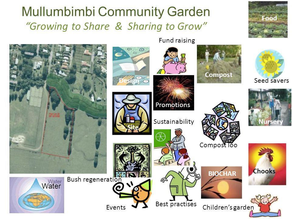 Compost Compost loo BIOCHAR Design Site Bush regeneration Events Fund raising Food Seed savers Nursery Chooks Sustainability Promotions Best practises Children's garden Water Mullumbimbi Community Garden Growing to Share & Sharing to Grow
