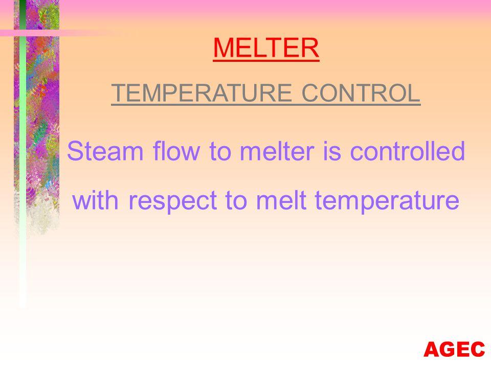 MOLASSES CONDITIONER BRIX CONTROL Hot water flow to Molasses Conditioner is controlled with respect to molasses brix