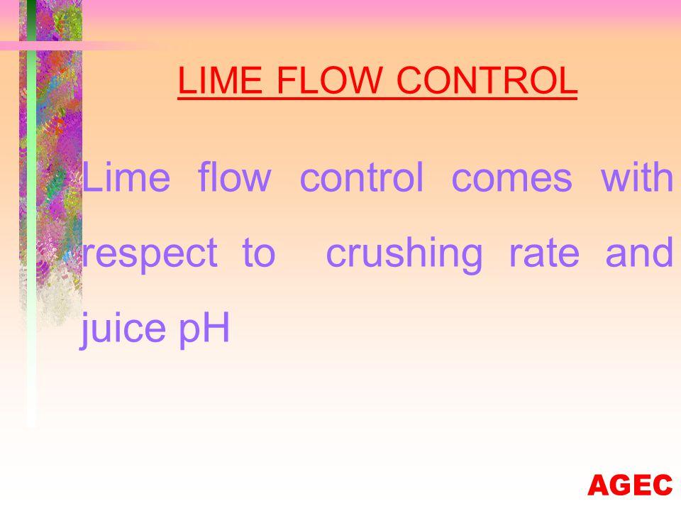 VACUUM FILTER TROUGH LEVELCONTROL This control comes with respect to vacuum filter trough level