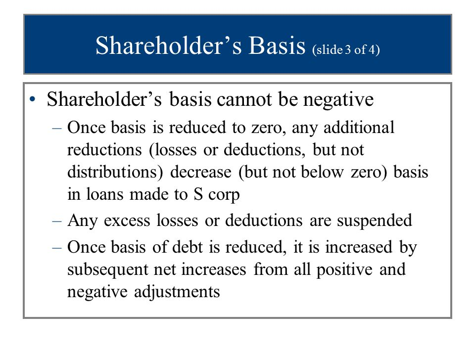 Shareholder's Basis (slide 3 of 4) Shareholder's basis cannot be negative –Once basis is reduced to zero, any additional reductions (losses or deducti