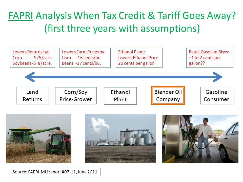 FAPRI Analysis When Tax Credit & Tariff Goes Away.
