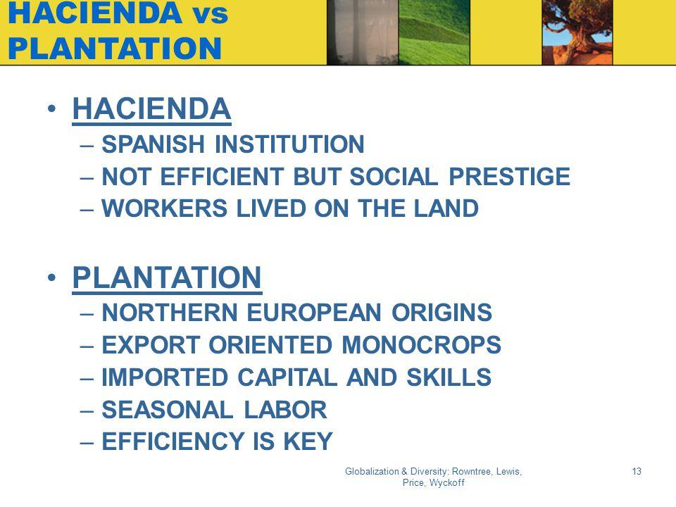Globalization & Diversity: Rowntree, Lewis, Price, Wyckoff 13 HACIENDA vs PLANTATION HACIENDA –SPANISH INSTITUTION –NOT EFFICIENT BUT SOCIAL PRESTIGE