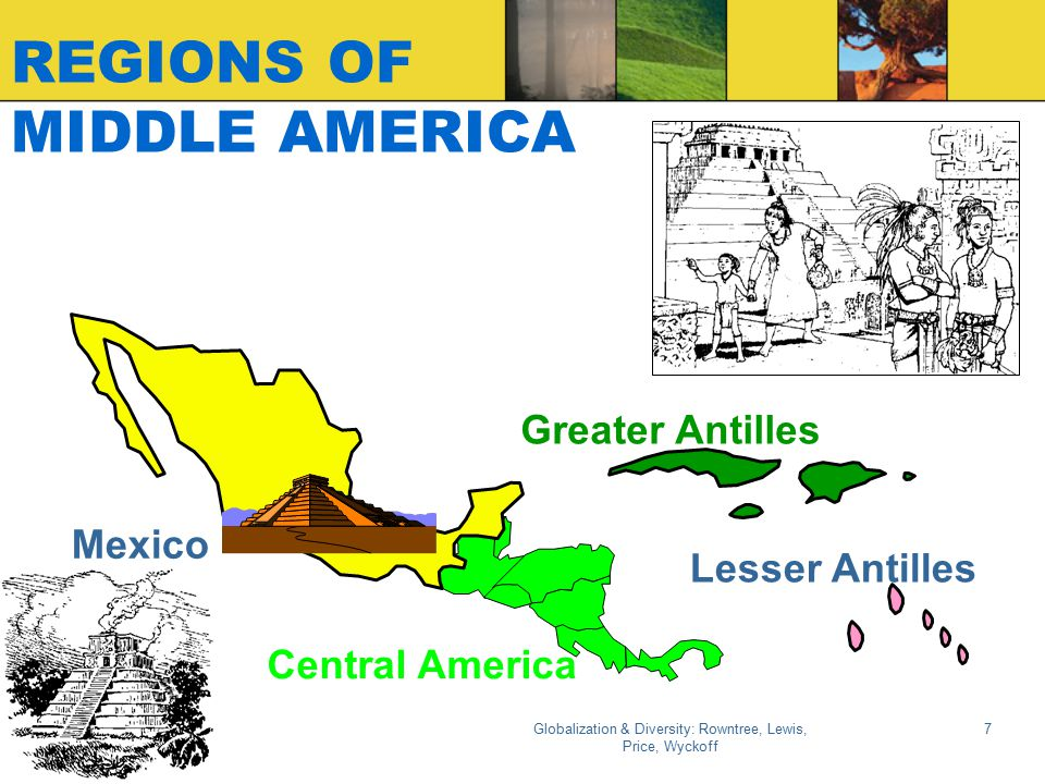 Globalization & Diversity: Rowntree, Lewis, Price, Wyckoff 7 REGIONS OF MIDDLE AMERICA Mexico Central America Greater Antilles Lesser Antilles