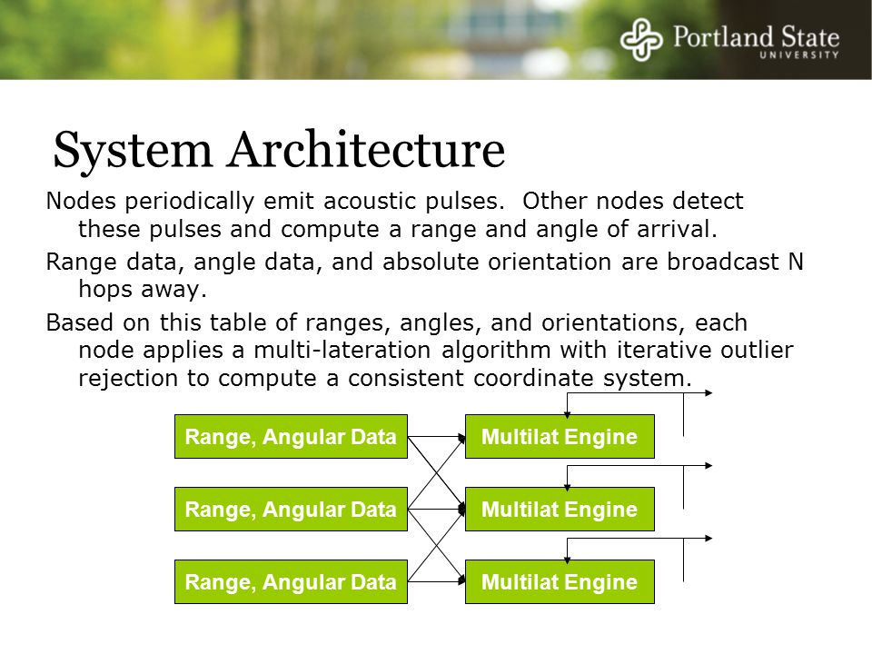 System Architecture Nodes periodically emit acoustic pulses.