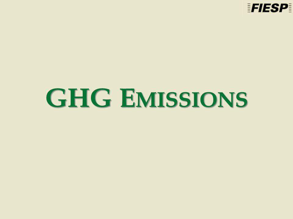 GHG E MISSIONS