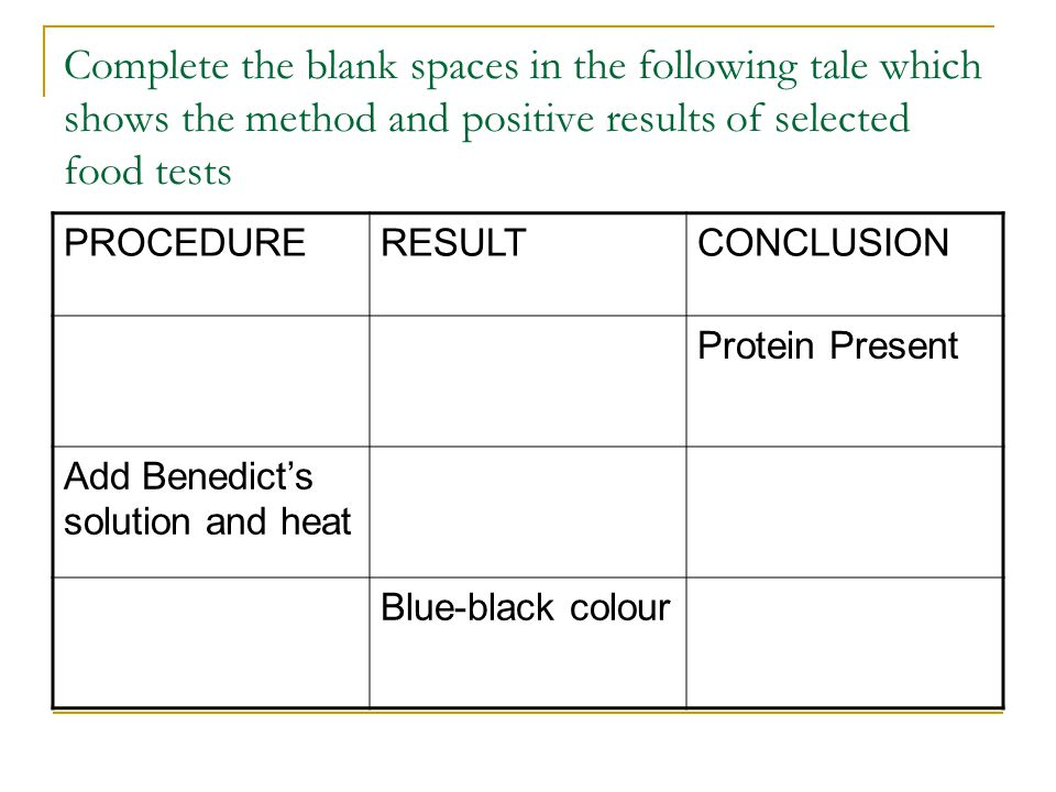 Complete the blank spaces in the following tale which shows the method and positive results of selected food tests PROCEDURERESULTCONCLUSION Protein Present Add Benedict's solution and heat Blue-black colour