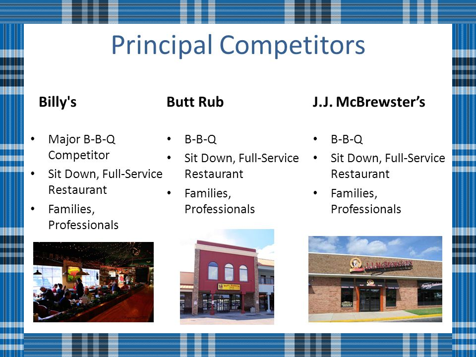 Principal Competitors Billy s Major B-B-Q Competitor Sit Down, Full-Service Restaurant Families, Professionals Butt Rub B-B-Q Sit Down, Full-Service Restaurant Families, Professionals J.J.