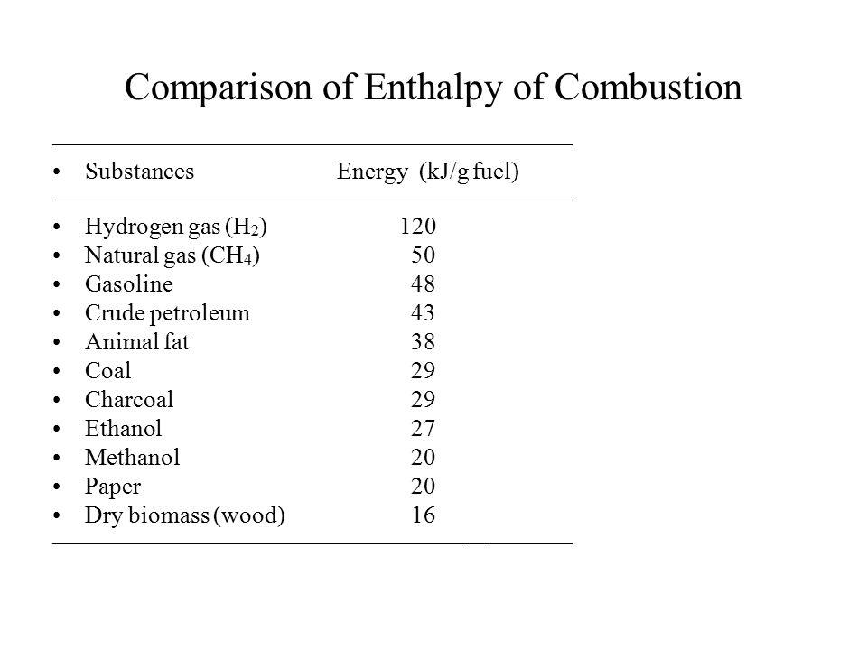 Comparison of Enthalpy of Combustion ———————————————————————— Substances Energy (kJ/g fuel) ———————————————————————— Hydrogen gas (H 2 )120 Natural ga