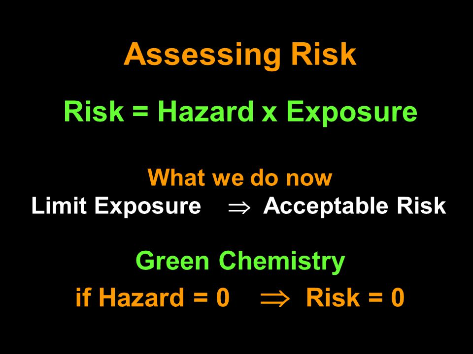 Assessing Risk Risk = Hazard x Exposure What we do now Limit Exposure  Acceptable Risk Green Chemistry if Hazard = 0  Risk = 0